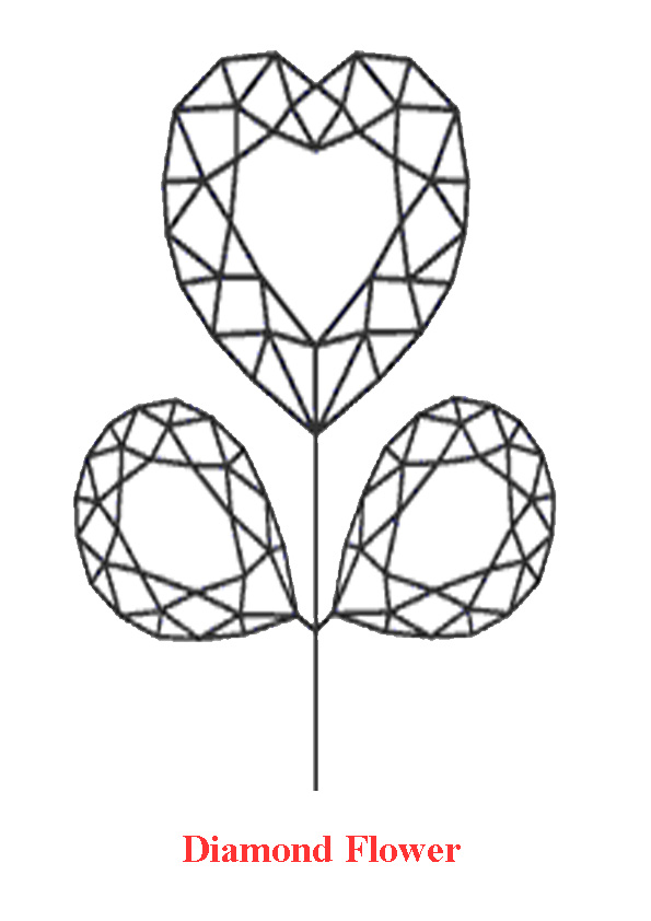- Coloring Pages Diamond Flower Coloring Page