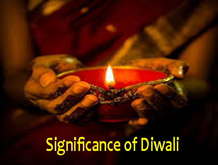 Significance of Rangolis During Diwali